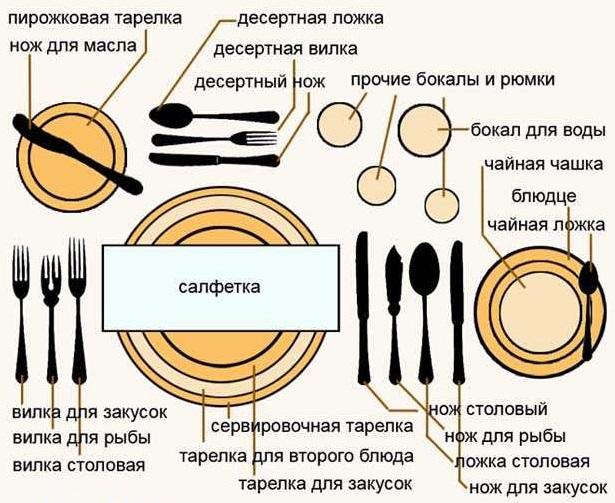 Блюда из печени кролика рецепты фото